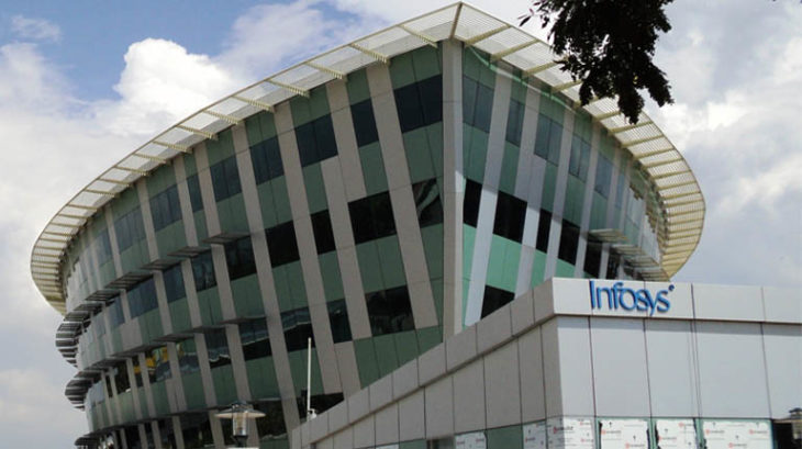 Infosys expects the percentage buyback to improve earnings according to percentage and return surplus coins to shareholders. Image Source entecity